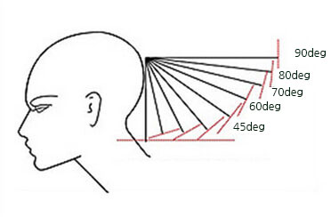 Haircut volume layers